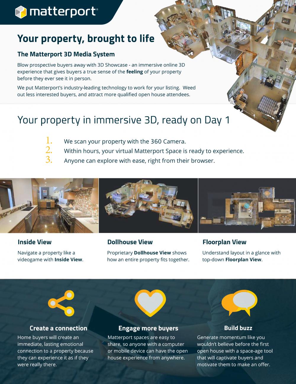 Matterport Infographic